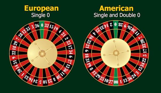 roulettecorner-geschiedenis